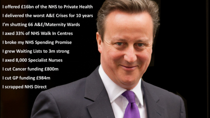 #CameronMustGo: 107,000 Tweets Decry PM's Policies on Welfare, NHS and Banker's Bonuses