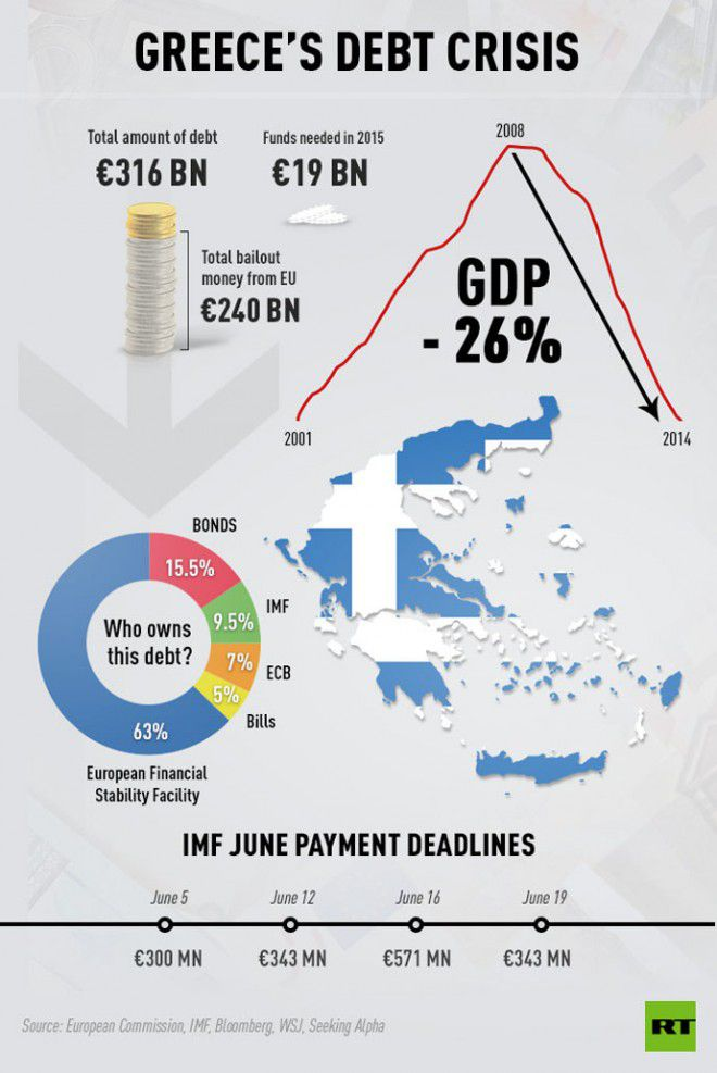 greece_debt_june_payments_final