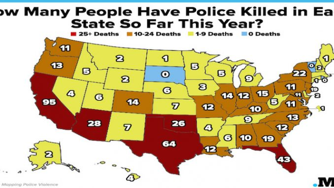 how many people have been killed by police