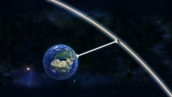 Is the Halloween Asteroid really a CIA staged attack in the making?