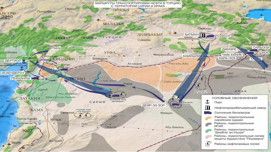 ISIS OIL ROUTE