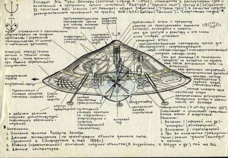Is this Tesla's UFO patent?