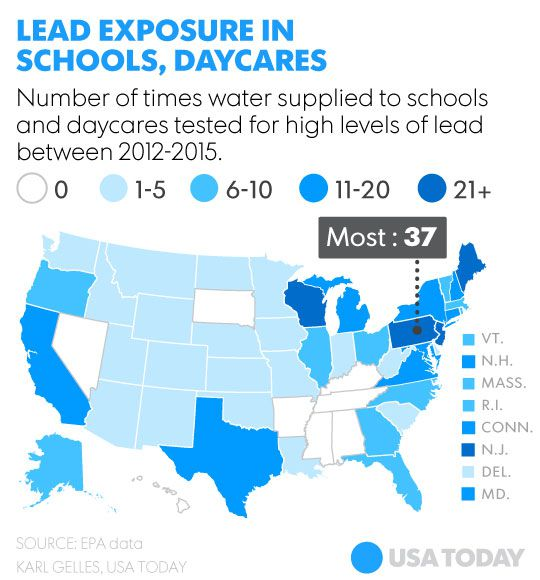 Lead contamination across the United States