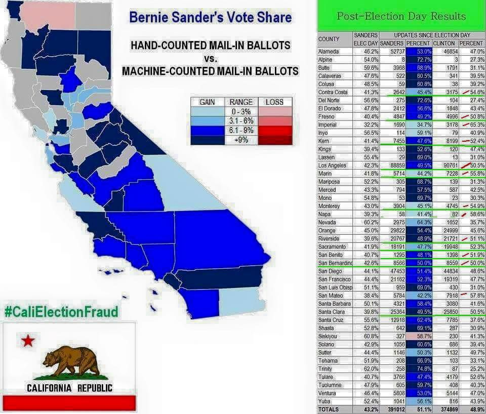 cali-election-fraud