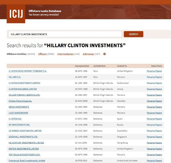 hillary-clinton-investments