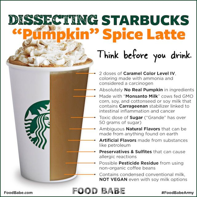 Starbucks spiced pumpkin latte