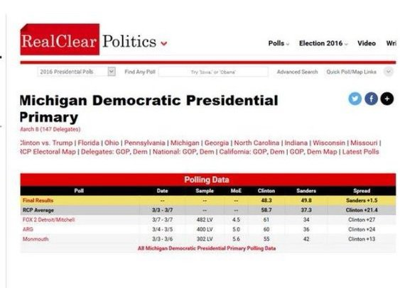 Democrat Michigan primary