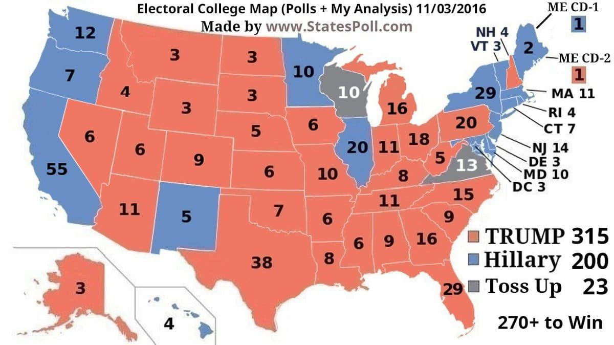 Statespoll prediction election