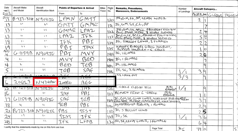 Rodgers's manifest for August 6, 2002 lists the Bell helicopter flight from Epstein's Zorro Ranch to Double Eagle II as flying under the tail number of N474AW