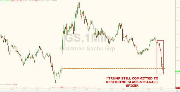 trump-glass-steagall-banks