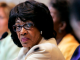 Maxine Waters lied about Trump-Russia collusion