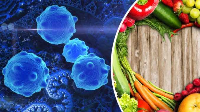 These 5 foods are proven to kill cancer when you eat them
