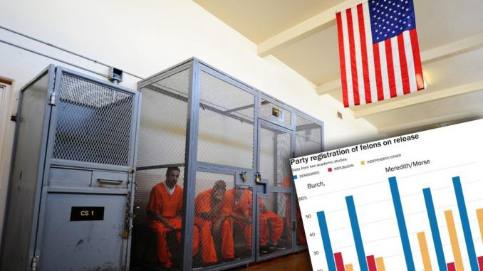 Democrat lawmakers are desperate to allow convicts to get back into the voting booth after a new study revealed 70% of felons are Democrat.