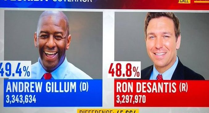 MSNBC yesterday briefly put a graphic onscreen that showed vote count totals for the hotly contested Florida gubernatorial race — you know, the one being held today.