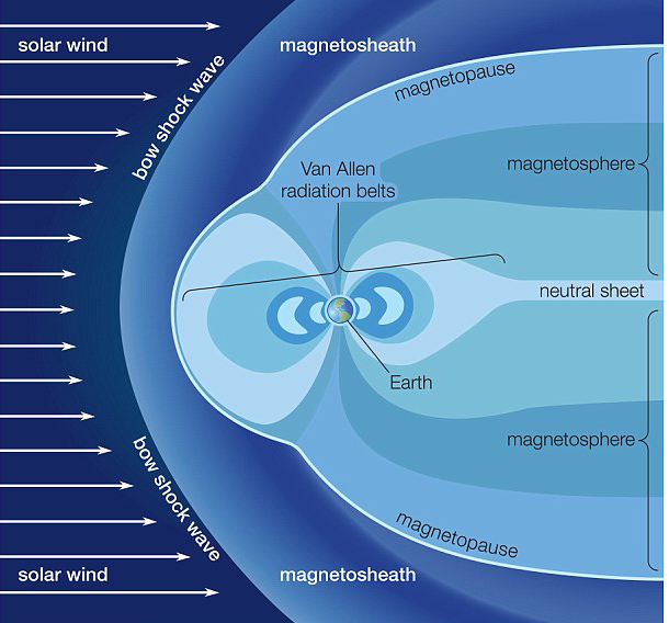 Scientists Fear Earth's Magnetic Pole Is About to Flip Magnetic-north-pole-2