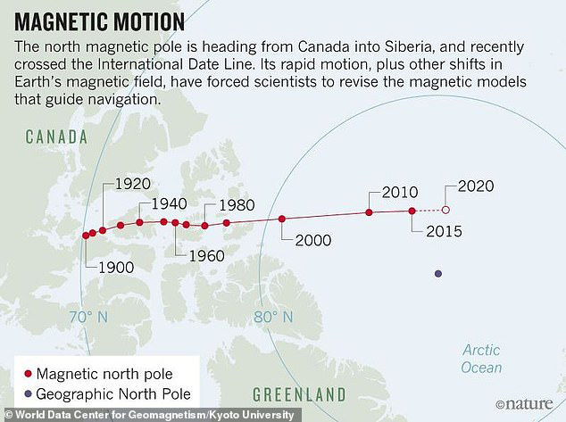 Scientists Fear Earth's Magnetic Pole Is About to Flip Magnetic-north-pole-3