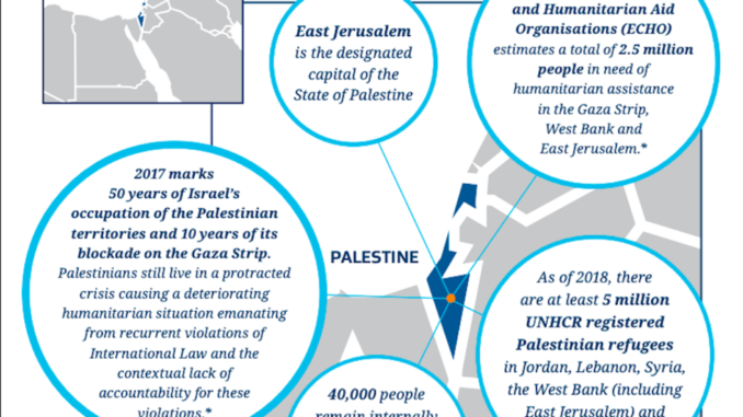 New Zealand Government Website Wipes Israel Off The Map