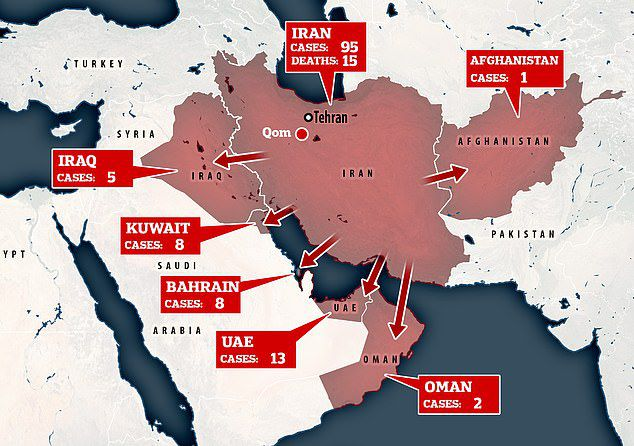 A map showing how the coronavirus outbreak has spread from Iran across the Middle East to countries including Kuwait and Iraq. All the cases shown above have been traced back to Iran